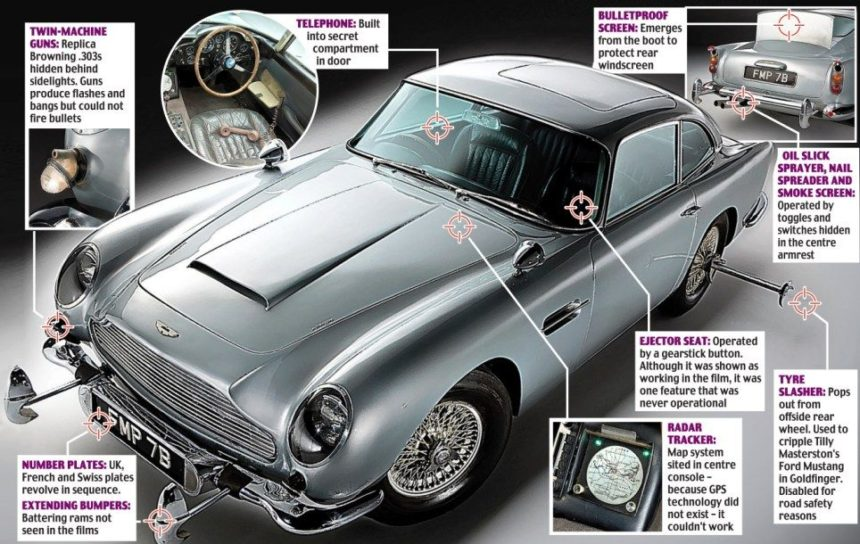Hagerty invites you to learn the history of 007's Aston Martin